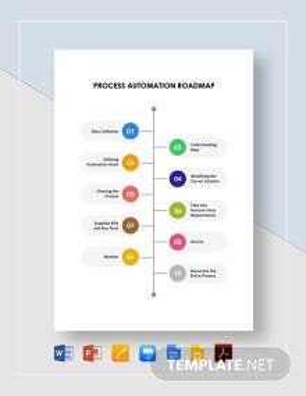Process Automation Roadmap Template