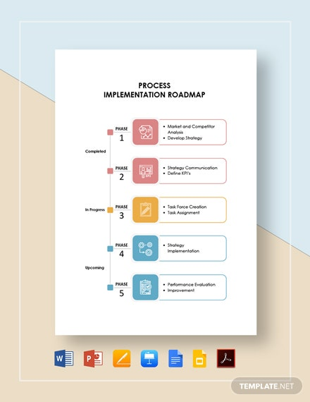 Process Implementation Roadmap Template