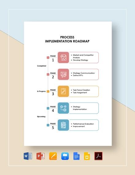 Process Implementation Roadmap Template