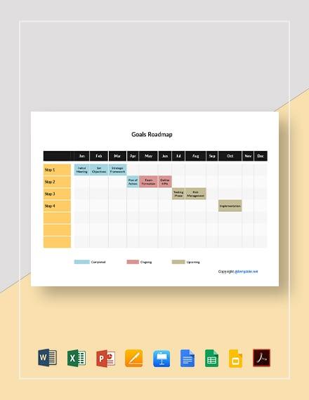 Free Editable Goals Roadmap Template