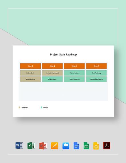 Project Goals Roadmap Template