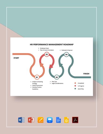 HR Performance Management Roadmap Template