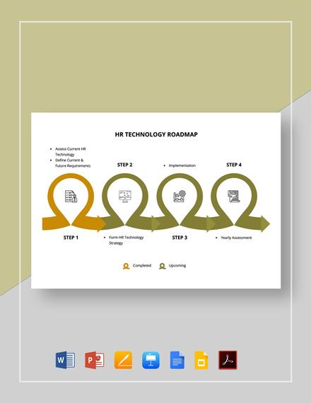 HR Technology Roadmap Template