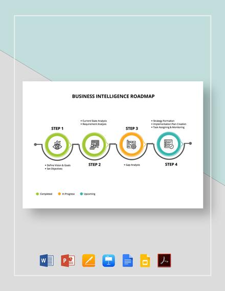 Business Intelligence Roadmap Template