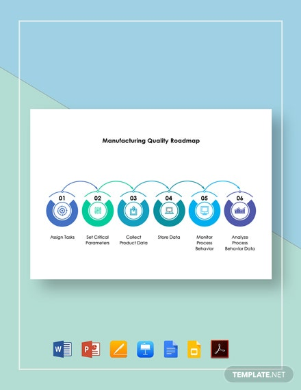 Manufacturing Quality Roadmap Template