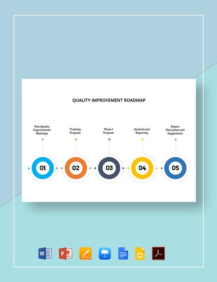 Quality Improvement Roadmap Template
