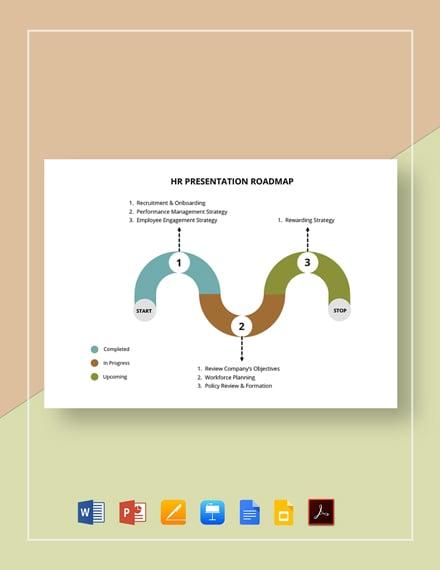 HR Presentation Roadmap Template