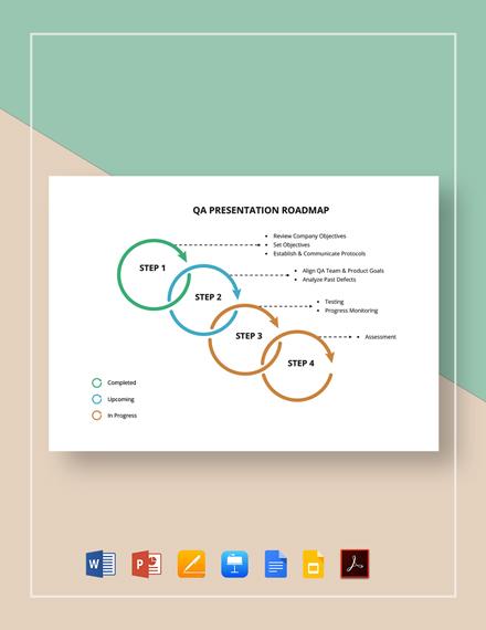 QA Presentation Roadmap Template