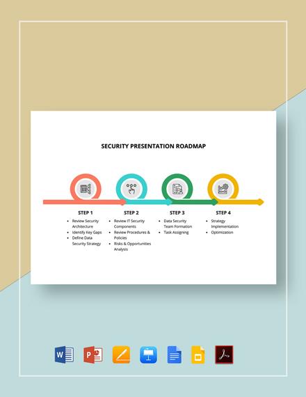 Security Presentation Roadmap Template