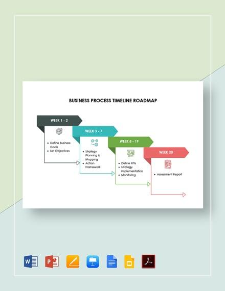 Business Process Timeline Roadmap Template