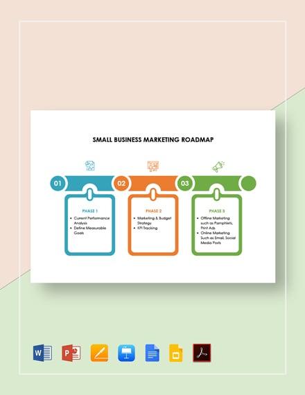 Small Business Marketing Roadmap Template