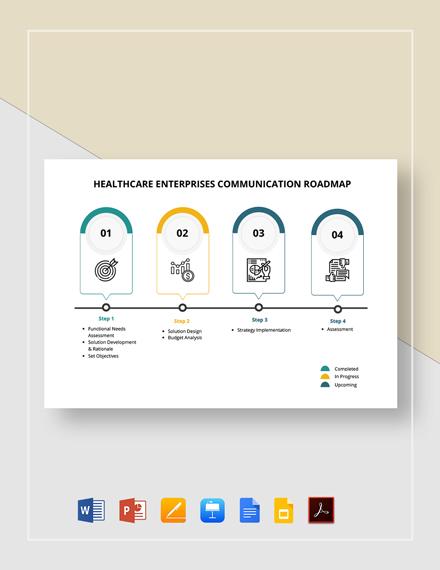 Healthcare Enterprises Communication Roadmap Template