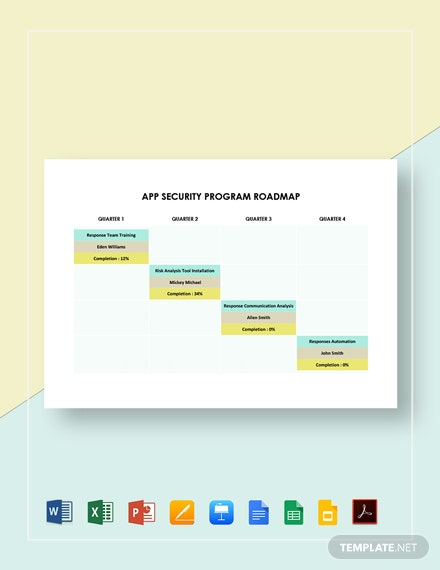 App Security Program Roadmap Template