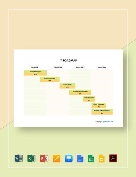 Free Sample IT Roadmap Template