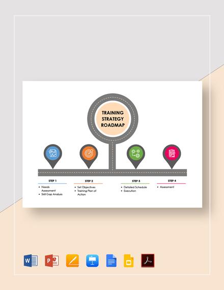 Training Strategy Roadmap Template