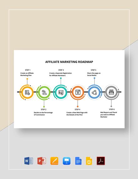 Affiliate Marketing Roadmap