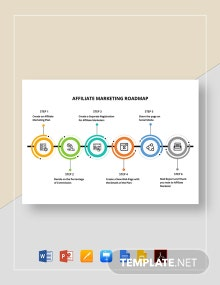 Affiliate Marketing Roadmap Template