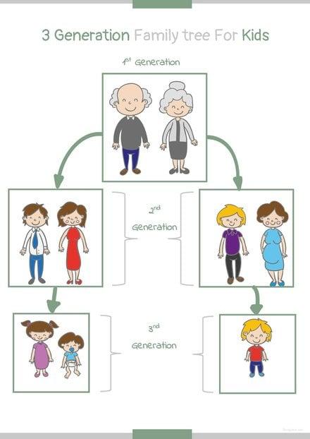 3 Generation Kid Family Tree Template
