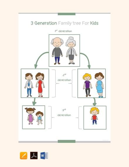 Free 3 Generation Kid Family Tree Template