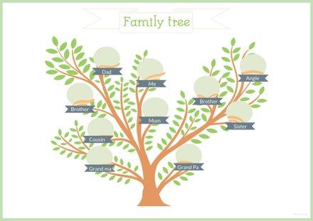 Example of Family Tree