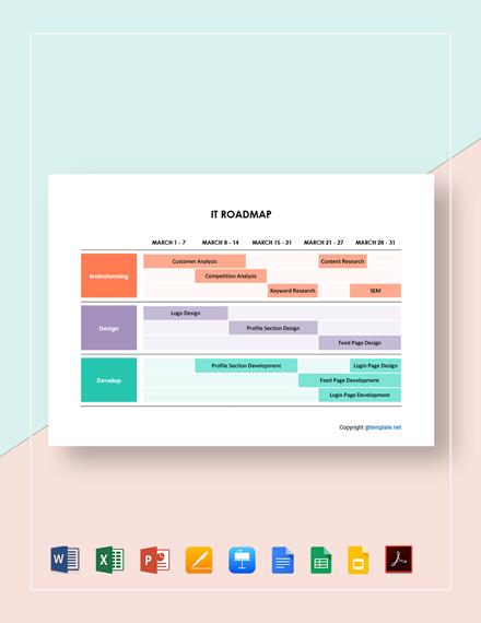 Free Editable IT Roadmap Template