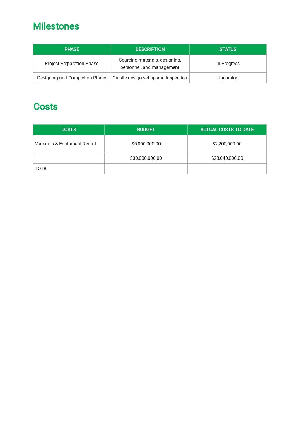 Free Sample Weekly Status Report Template 2.jpe