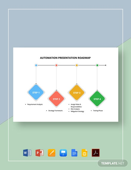 Automation Presentation Roadmap Template