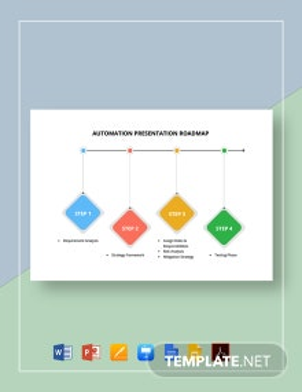 Automation Presentation Roadmap Template