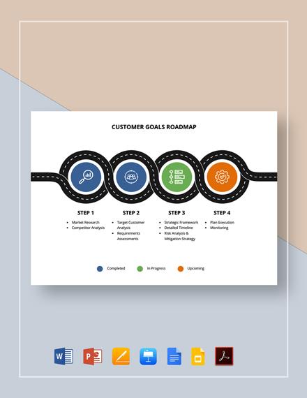 Customer Goals Roadmap Template