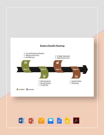 Business Benefits Roadmap Template