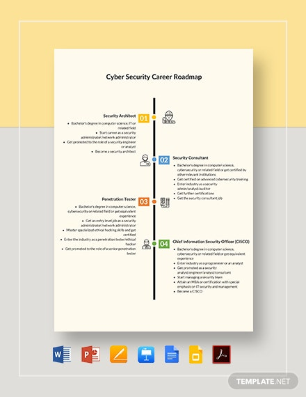 Cyber Security Career Roadmap Template