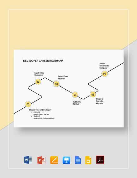 Developer Career Roadmap Template