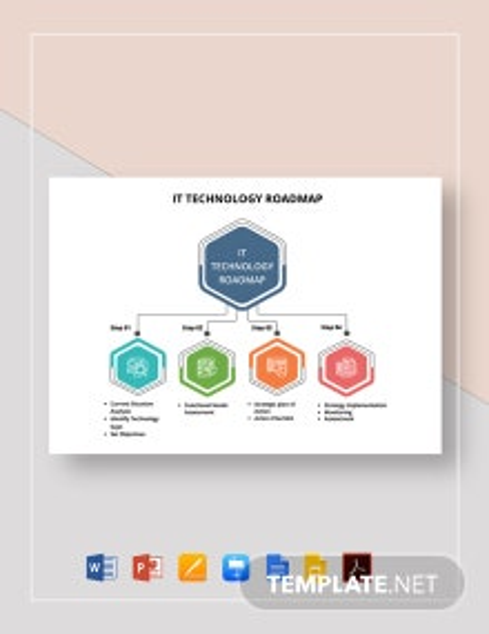 IT Technology Roadmap Template