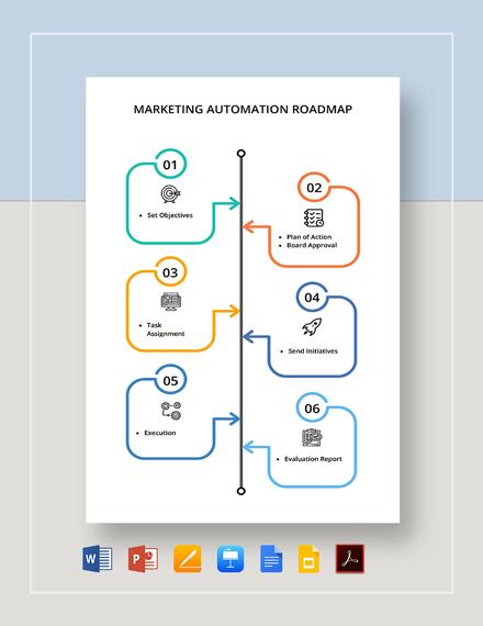 Marketing Automation Roadmap Template