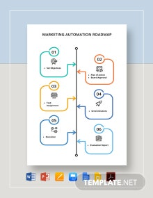 Marketing Automation Roadmap Template