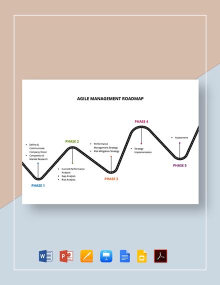 Agile Management Roadmap Template