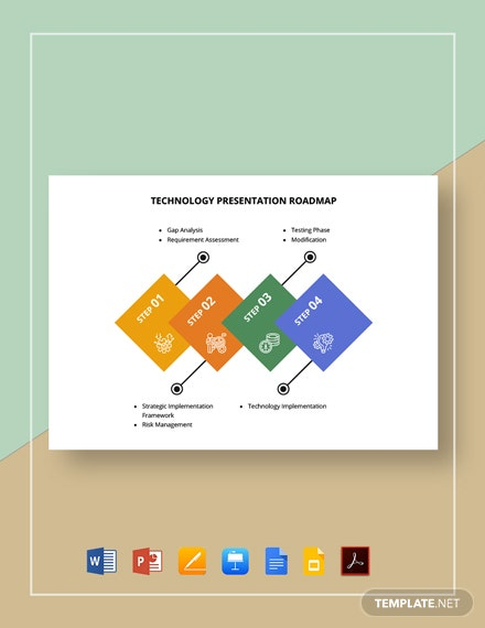 Technology Presentation Roadmap Template