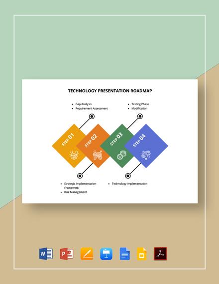 Technology Presentation Roadmap Template