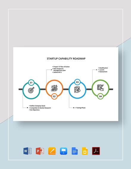 Startup Capability Roadmap Template