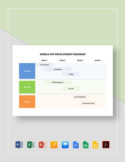 Mobile App Development Roadmap Template