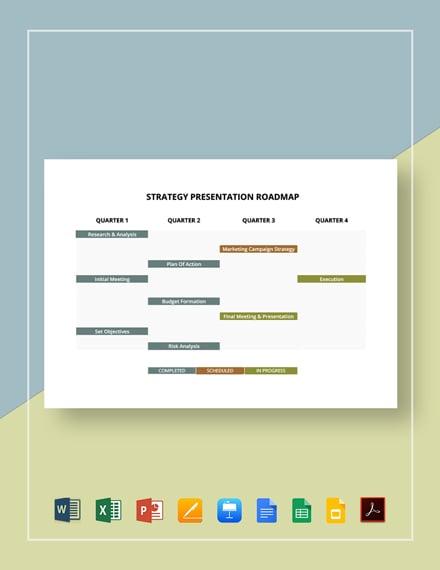 Strategy Presentation Roadmap Template