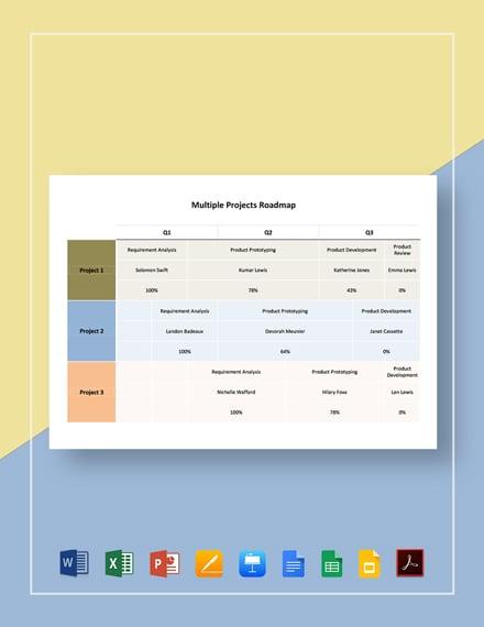 Multiple Projects Roadmap Template