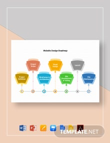 Website Design Roadmap Template