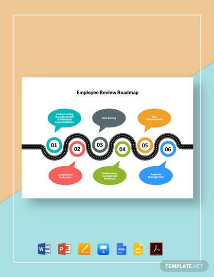 Employee Review Roadmap Template