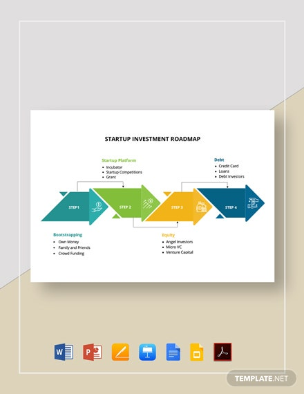 Startup Investment Roadmap Template