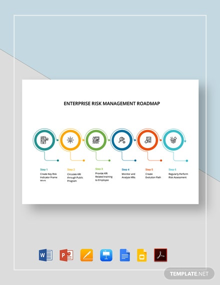 Enterprise Risk Management Roadmap Template