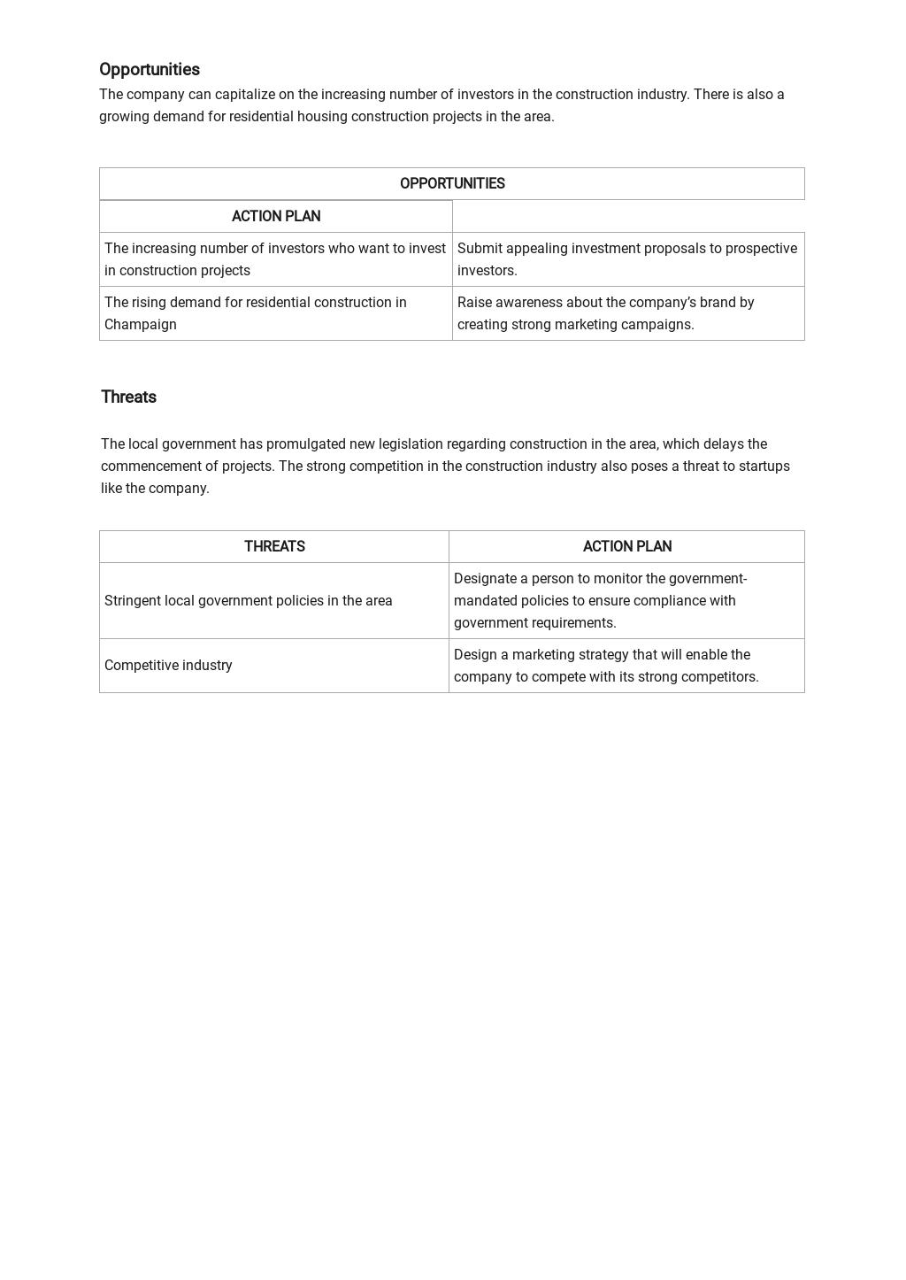 Free Construction Blank SWOT Analysis Template 2.jpe