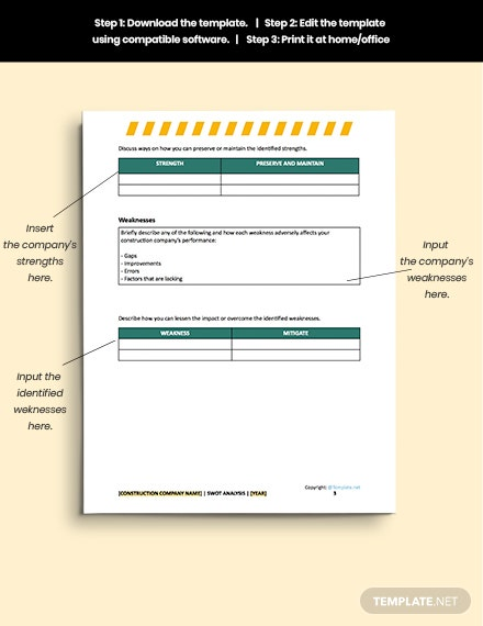 sample free construction blank Swot Analysis