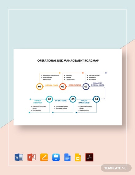 Operational Risk Management Roadmap Template