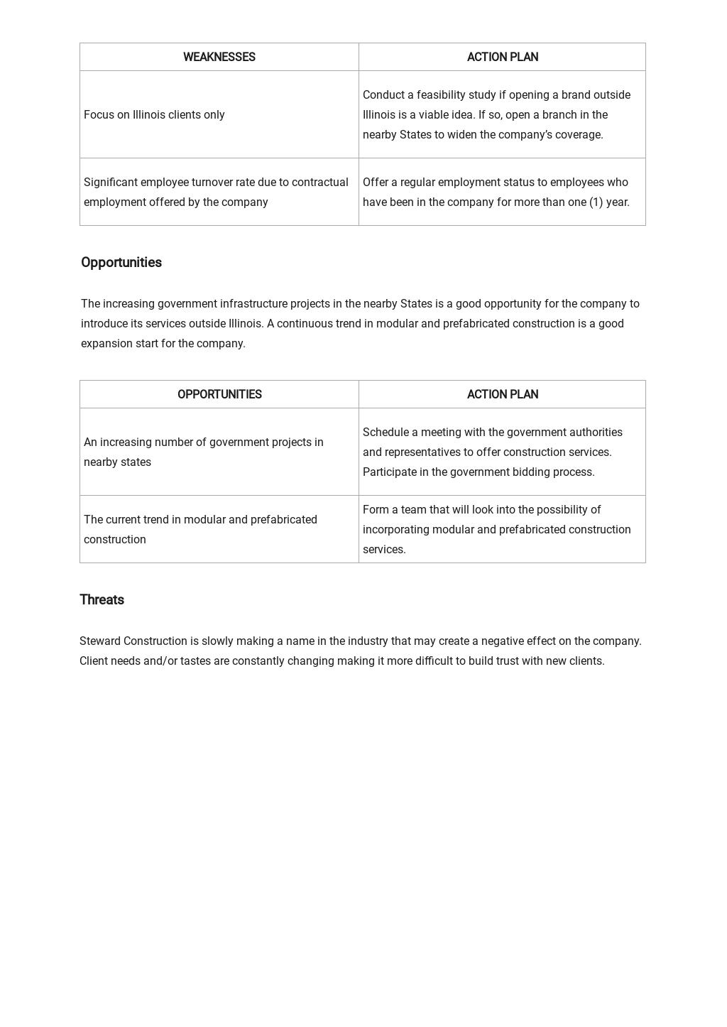 Free Construction Basic SWOT Analysis Template 2.jpe